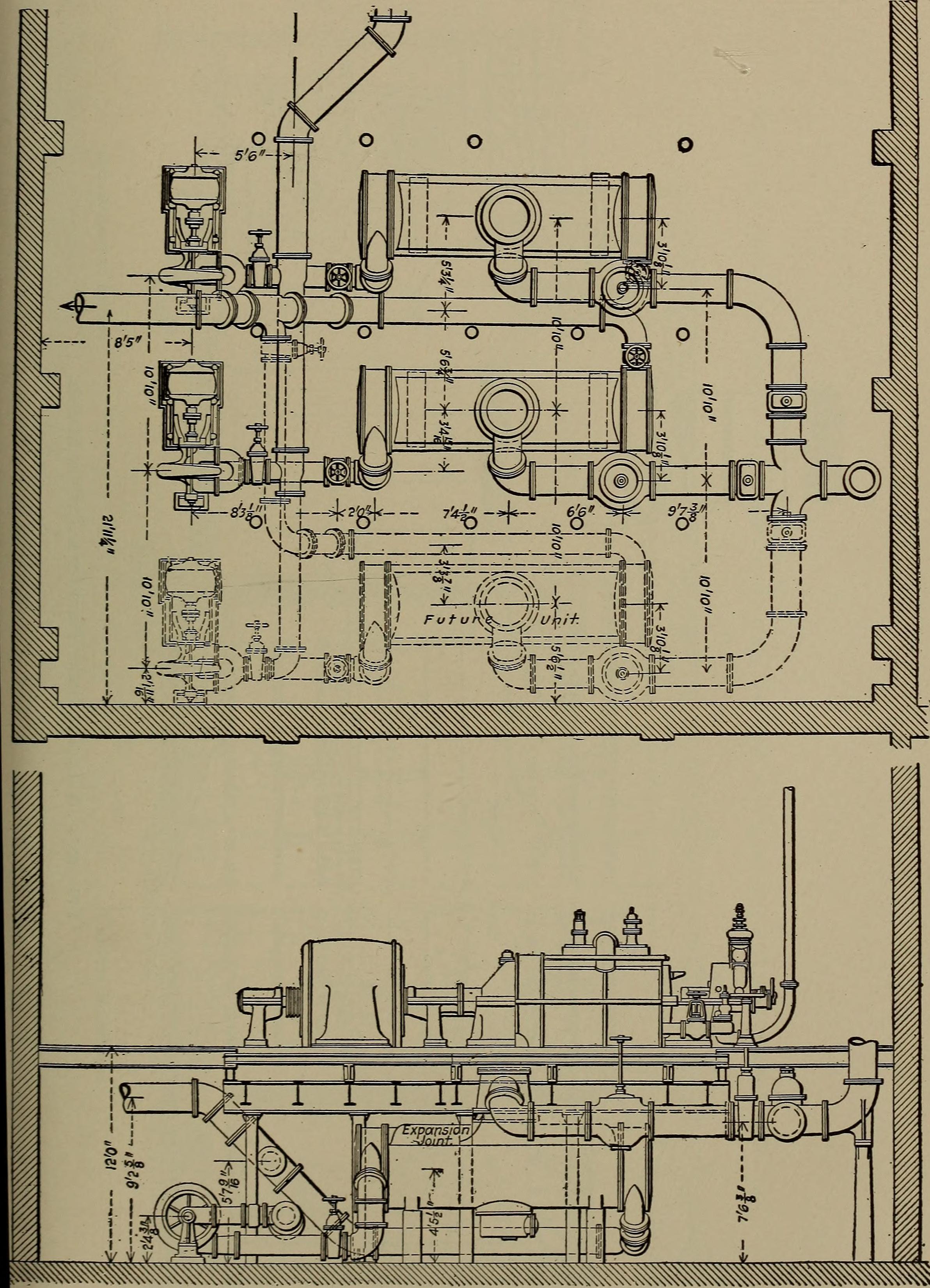 Pretty Steam Turbine Basics Theory Contemporary Electrical