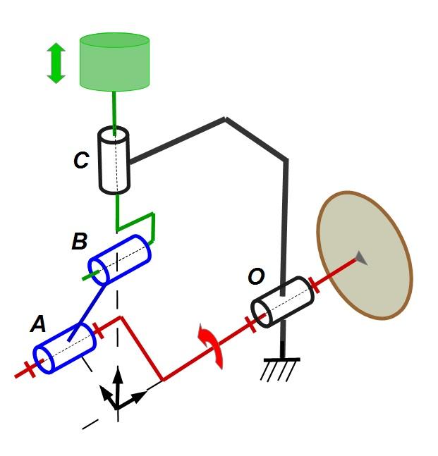 Système bielle manivelle pdf