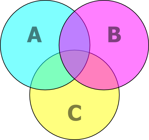 Ficheirovenn diagram cmykg wikipdia a enciclopdia livre ficheirovenn diagram cmykg ccuart Image collections