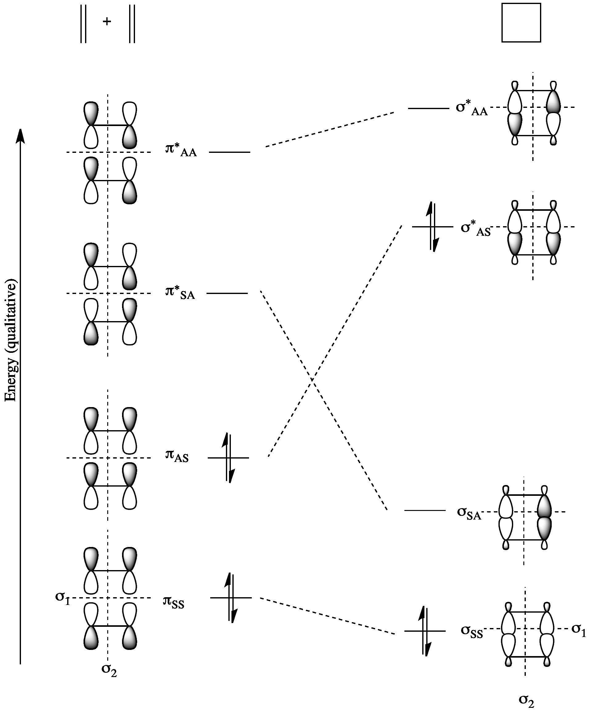 File2splus2s mo correlation diagramg wikimedia commons file2splus2s mo correlation diagramg pooptronica Images