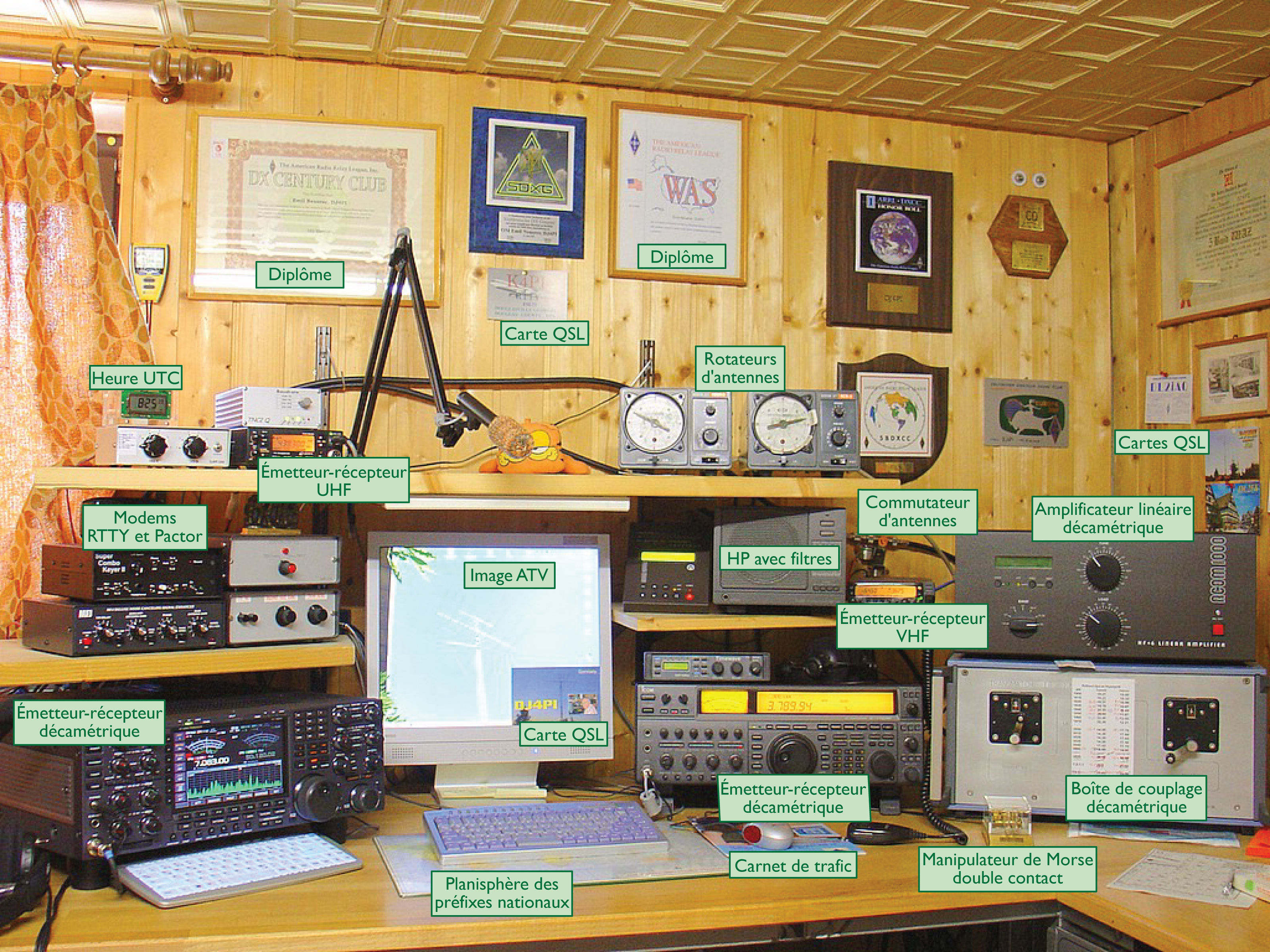 Maritime Mobile HF Amateur Radio Station on a