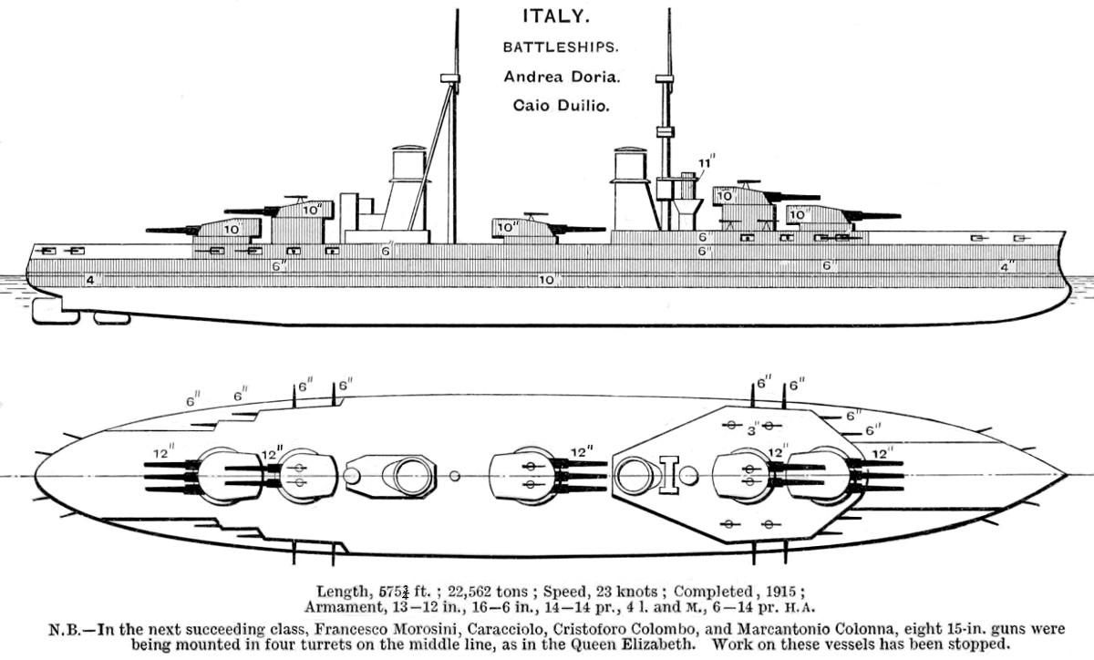 andrea doria class battleship military wiki fandom. Black Bedroom Furniture Sets. Home Design Ideas