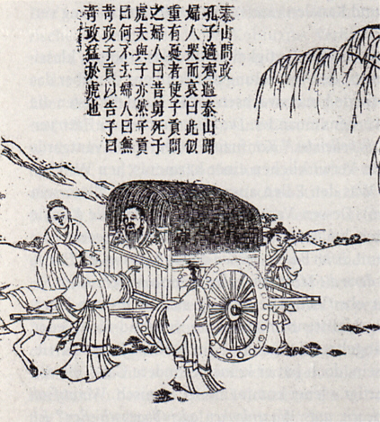 A Ming dynasty print drawing of Confucius on his way to the Zhou dynasty capital of Luoyang. Confucius on his way to Luoyang.jpg