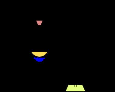 Abril standard procedure - 3 part 10