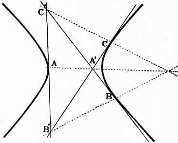 EB1911 - Geometry Fig. 20.jpg