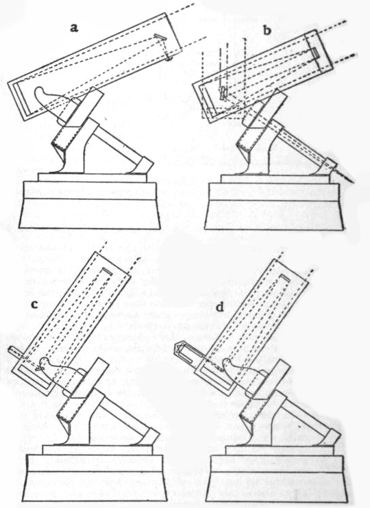EB1911 Telescope - Fig. 21.png