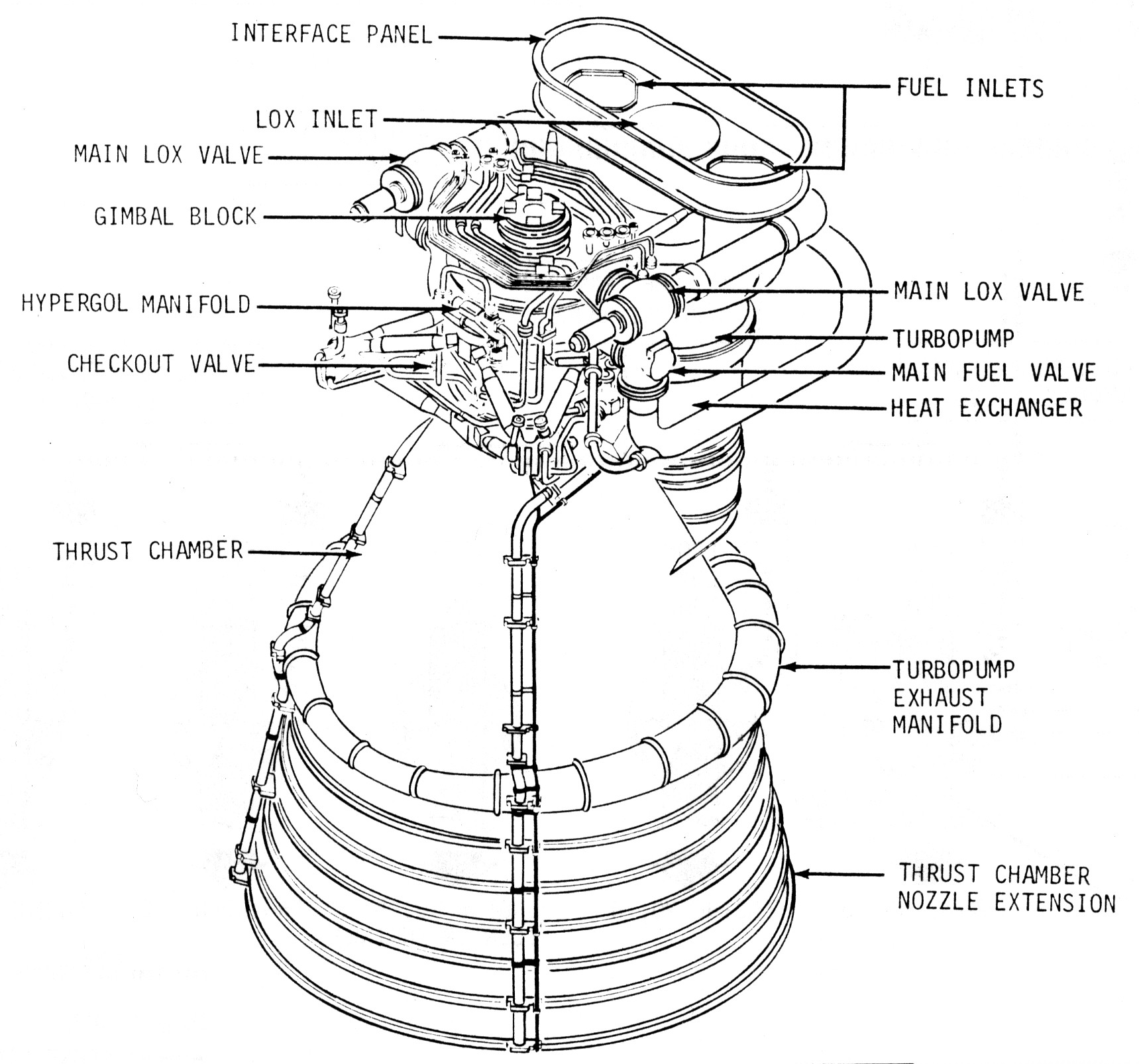 F 1_big 454 v8 engine diagram wiring library