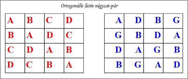 Kis- és nagybetűk – Wikipédia, Nézet táblázat latin betűkkel