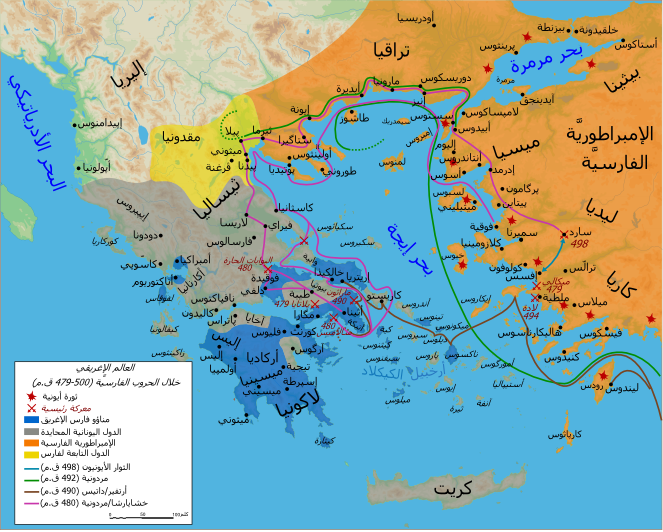 A detailed overview of the persian wars