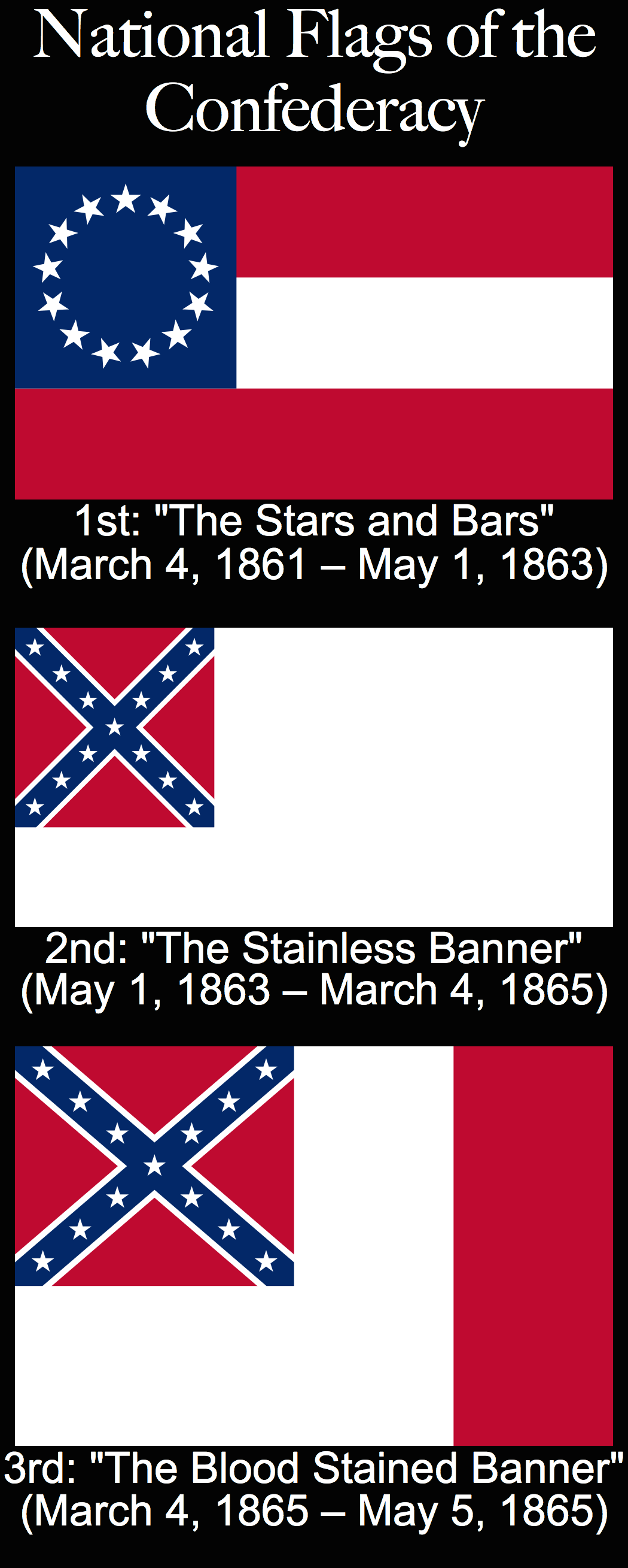 file national flags of the confederate states of america png