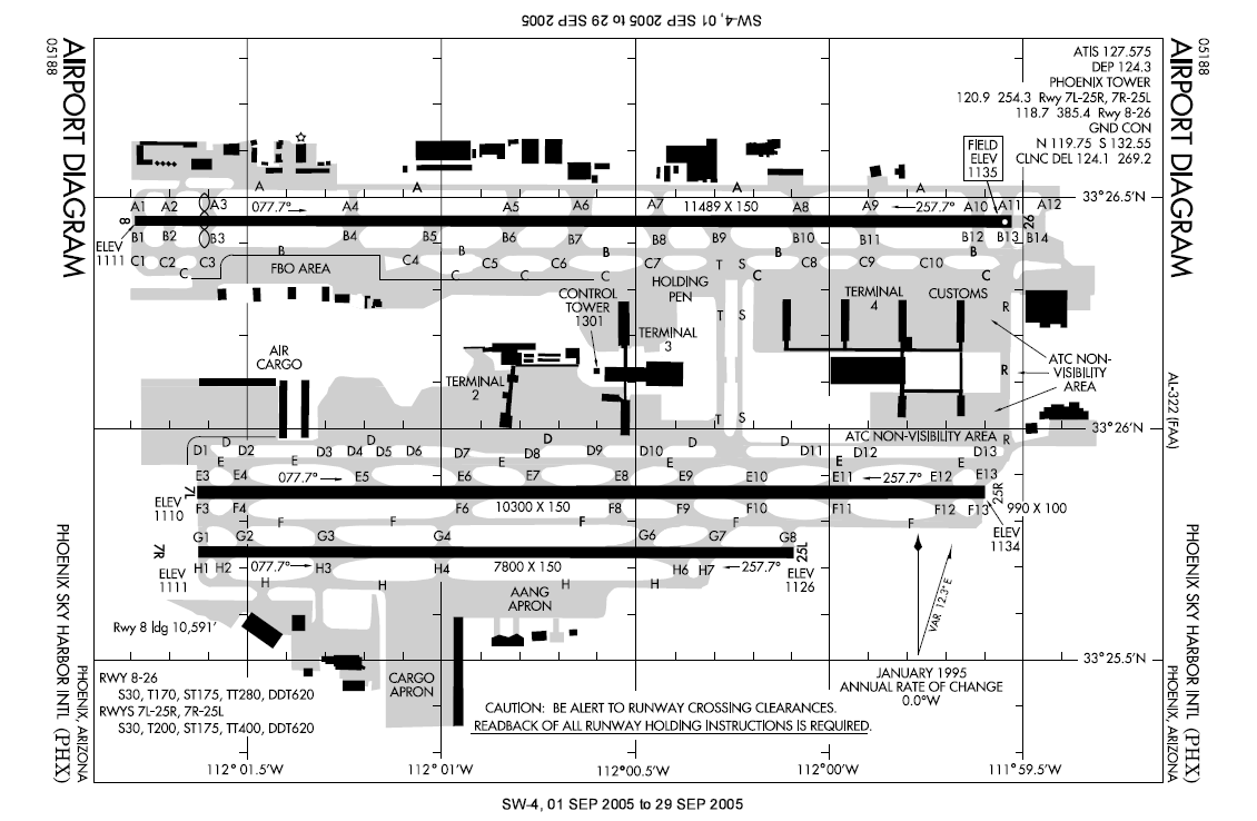 file phx faa airport diagram png wikimedia commons : faa airport diagram - findchart.co