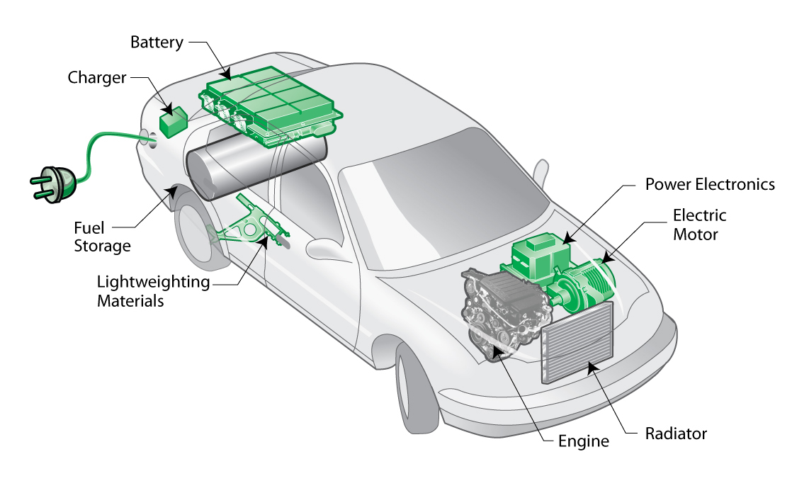 New Delorean Love Cars   Motorcycles 2017 2018 Best moreover Tesla Ac Motor Diagram likewise 00002 additionally Deciding Tesla Model X Configuration in addition Nissan Leaf Battery Schematic. on tesla model s wiring diagram