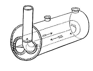 Return-flue Boiler