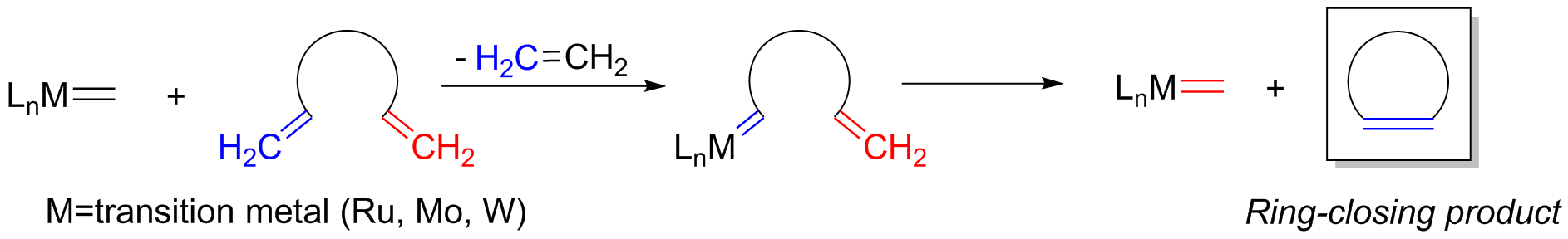 grubbs ring closing metathesis mechanism Proved reactivity is attributed to a relay step in the cross metathesis reaction mechanism introduction over the last two decades,  scheme 3: relay ring closing metathesis and relay cross metathesis scheme 4: cross metathesis reactions of vinyl phosphonates route to (−)-centrolobine (8)  relay cross metathesis reactions of vinylphosphonates.