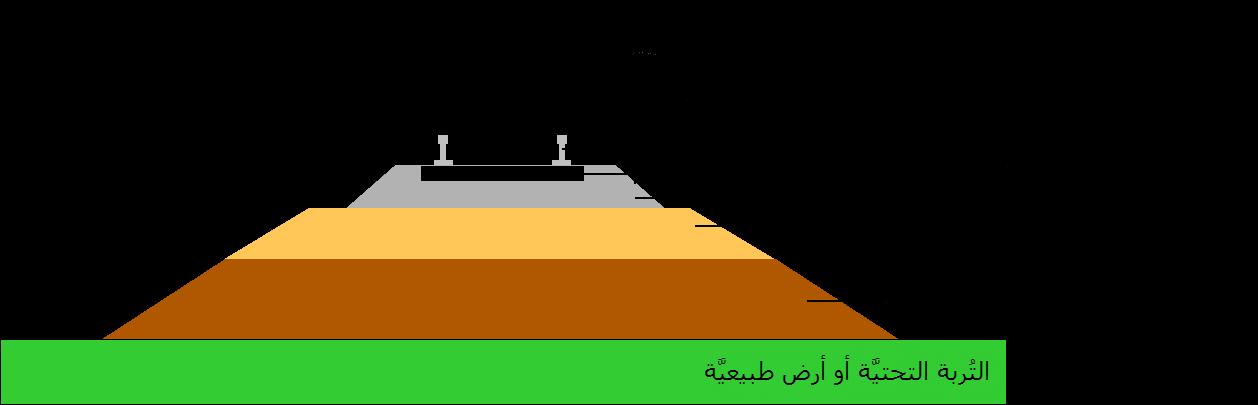 كتاب هندسة السكك الحديدية pdf