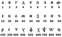 Kyrillische Zahlschrift Wikipedia