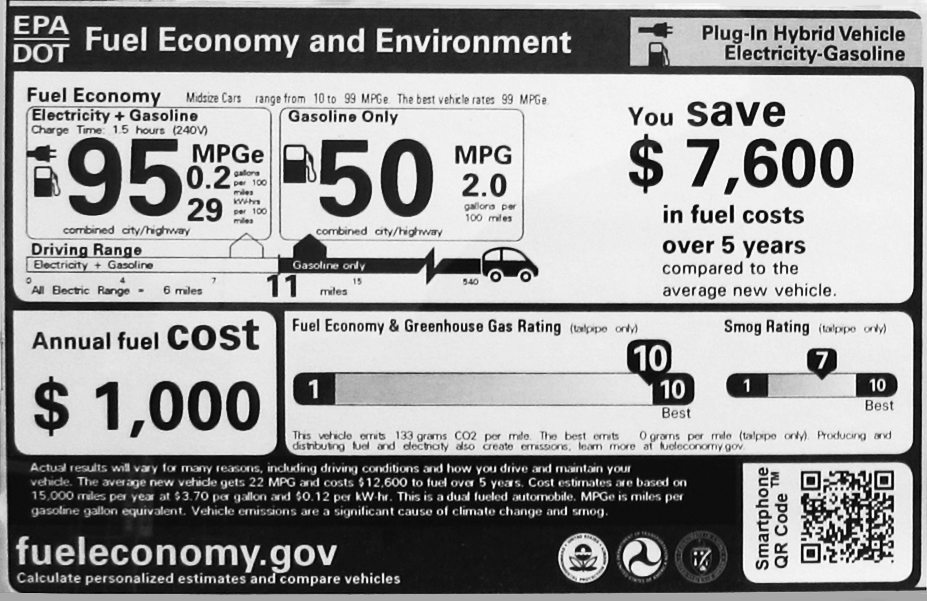 File Toyota Prius Plug In Epa Label Png Wikimedia Commons