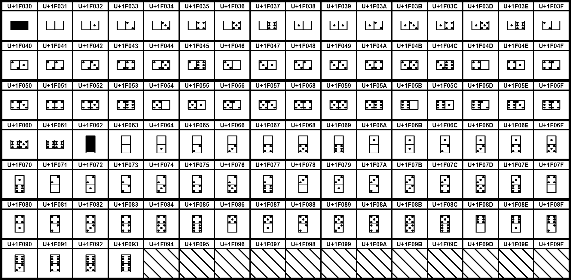 File:UCB Domino Tiles.png - Wikimedia Commons