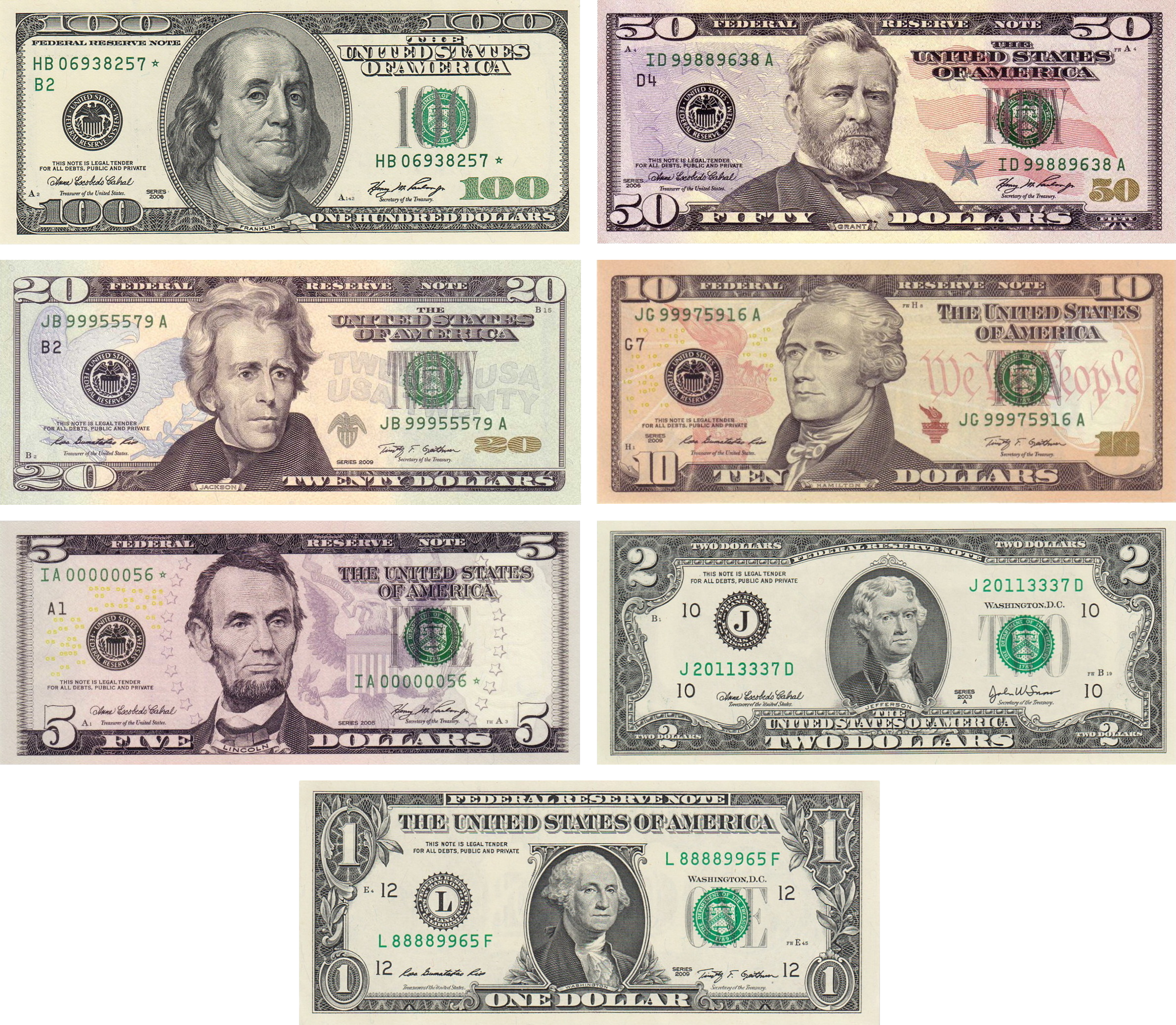 ٢٠٠ الف دولار كم ريال سعودي