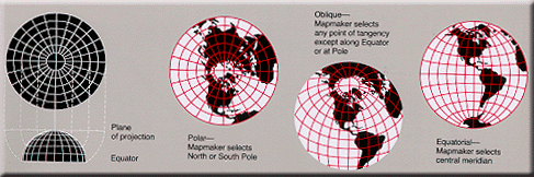 An Azimuthal projection shows distances and directions accurately from the center point, but distorts shapes and sizes elsewhere.