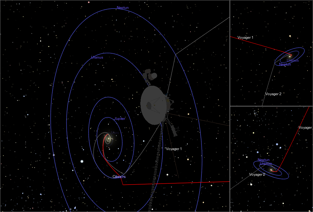 Voyager 2 Position and Data Live  TheSkyLive