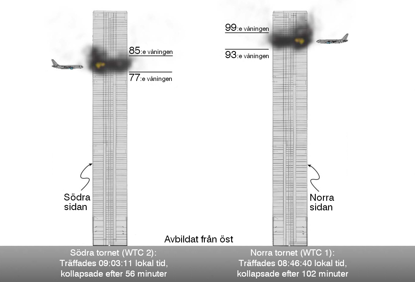 Center 9 11 attacks illustration with vertical impact locations sv png