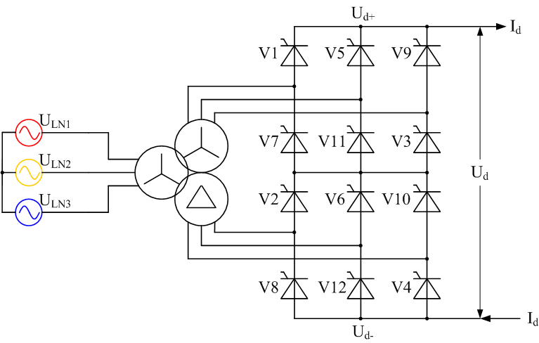 rectifier definition what is