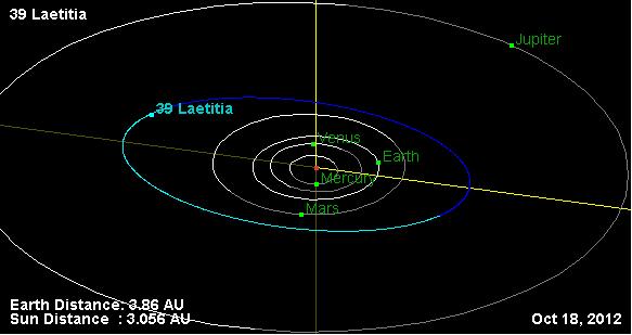 39 Laetitia - Wikipedia