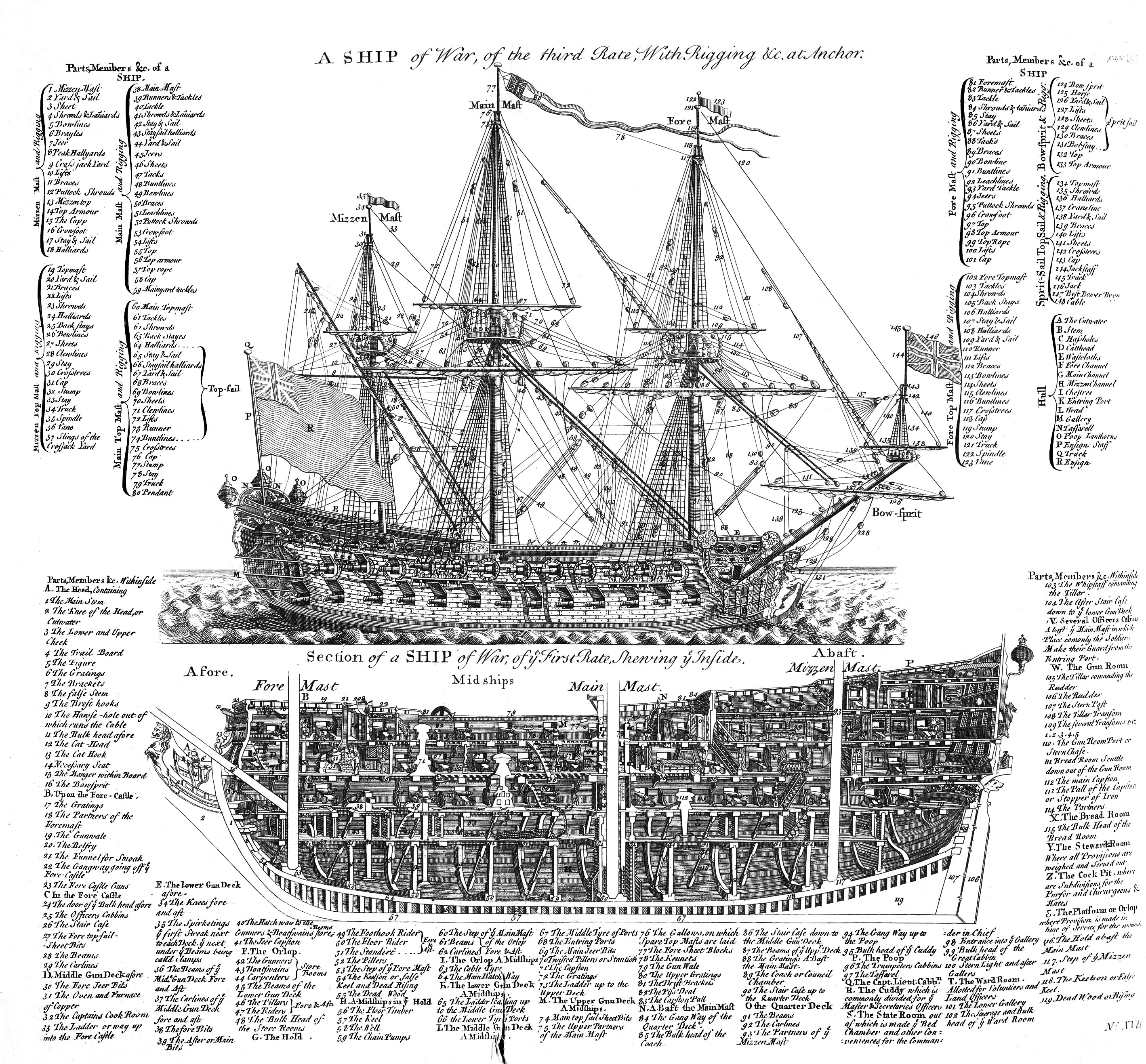 Sailing Ship Rigging Schematics http://commons.wikimedia.org/wiki/File:A_Ship_of_War,_Cyclopaedia,_1728,_Vol_2_edit.jpg