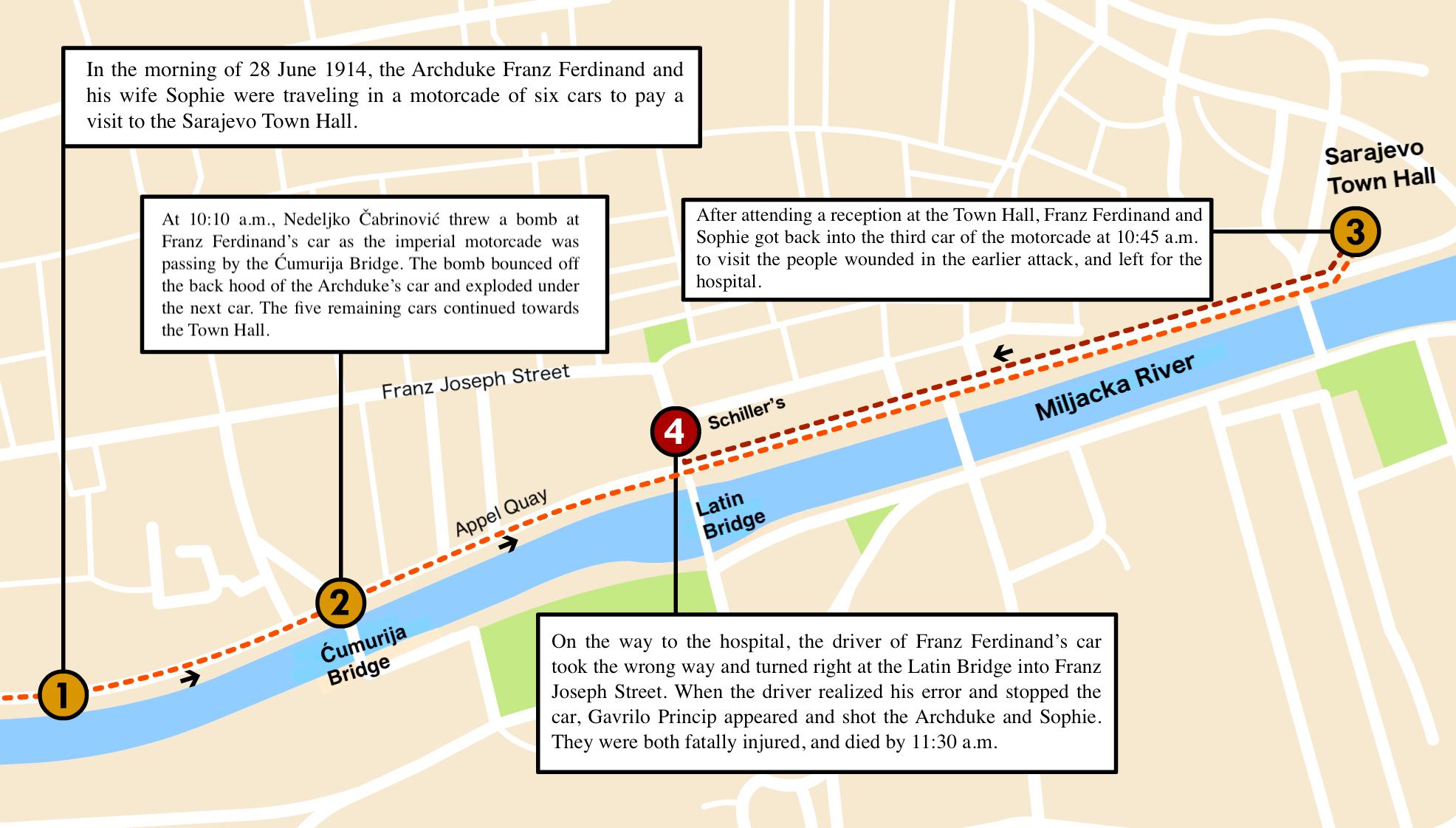 Assassination Of Archduke Franz Ferdinand Wikiwand