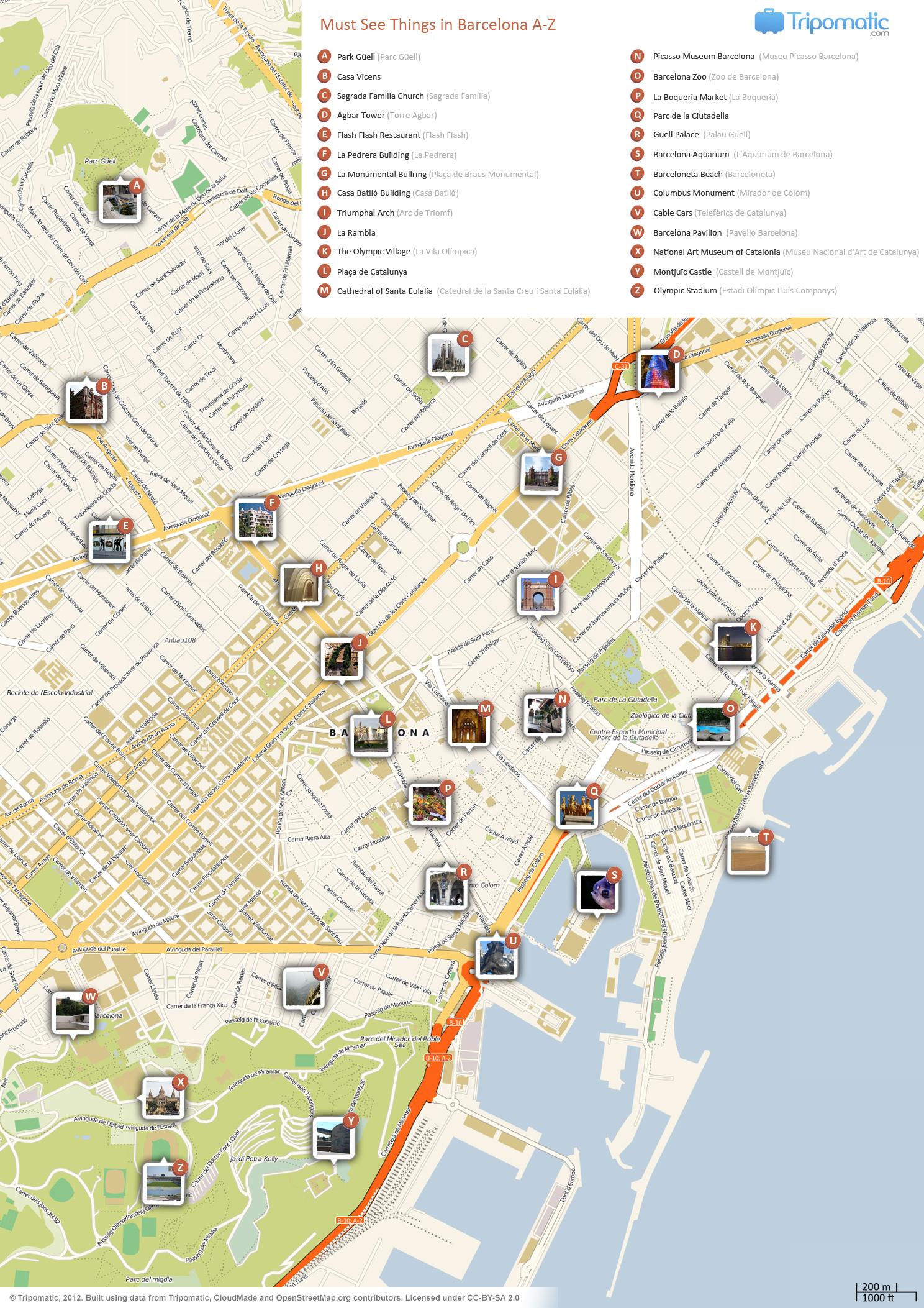 Barcelona Printable Tourist Attractions Map