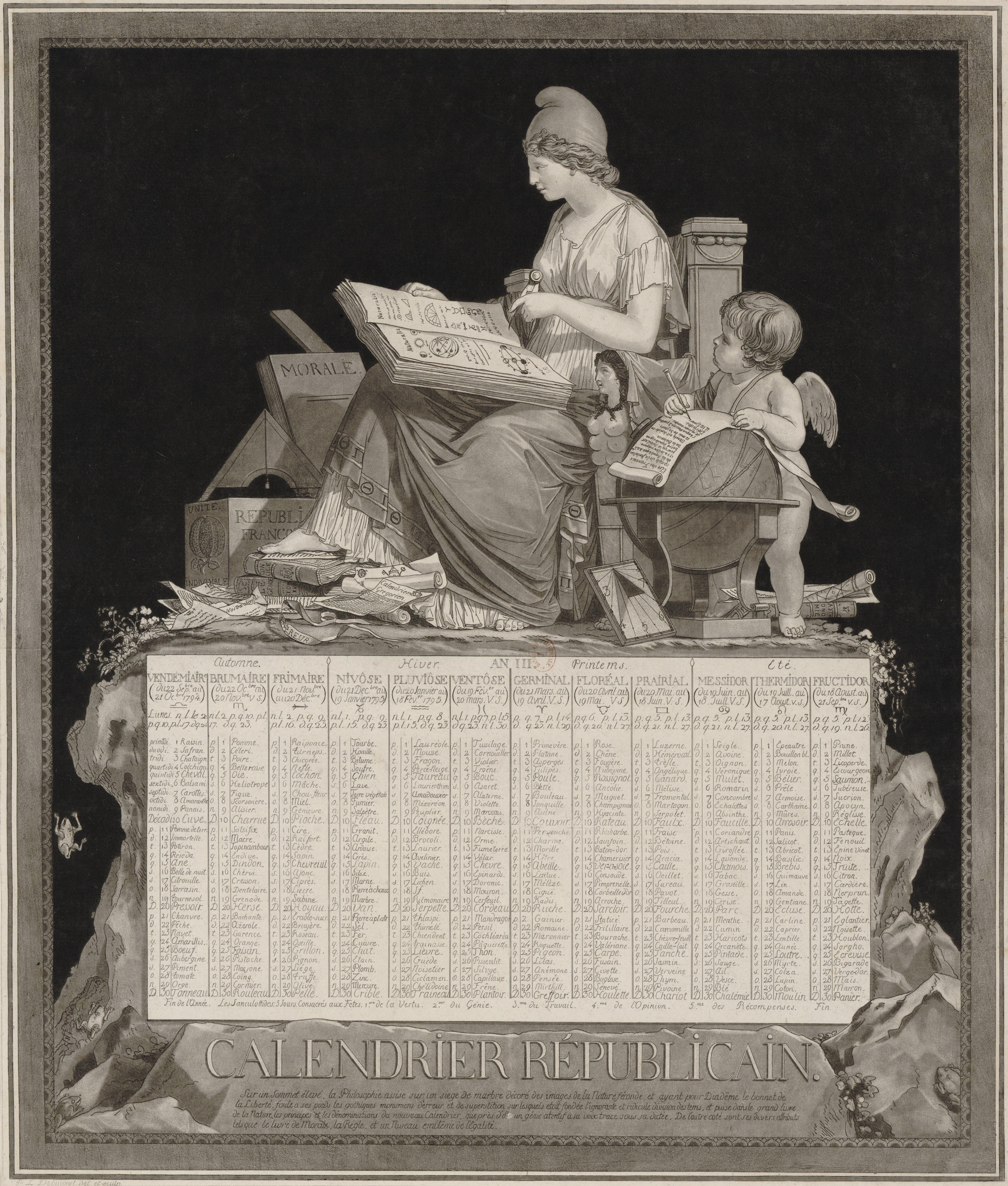 Calendario repubicano francés de 1794