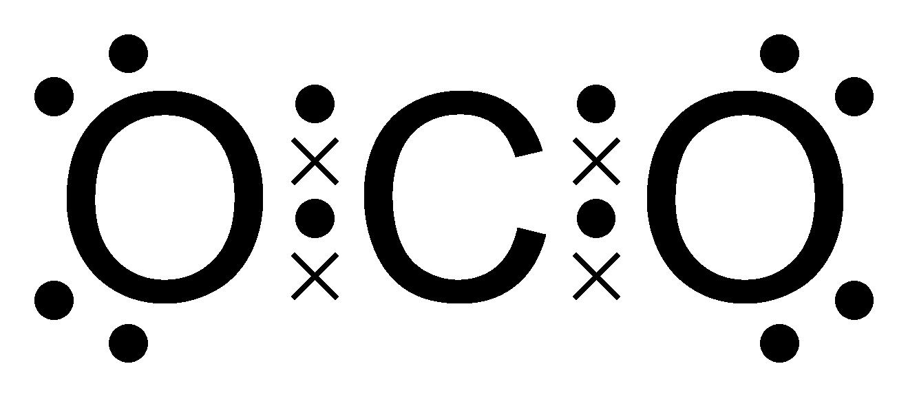 Carbon dioxide octet dot cross 2D file carbon dioxide octet dot cross 2d png wikipedia