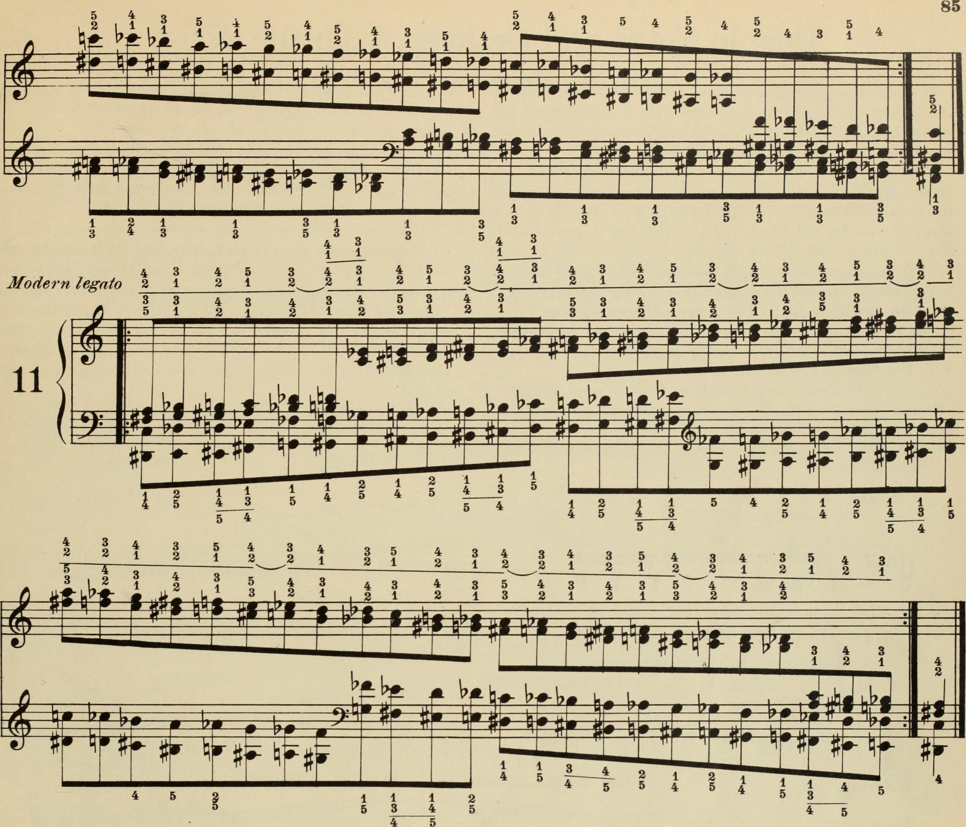 File:Complete school of technic for the pianoforte