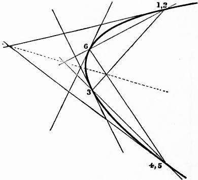 EB1911 - Geometry Fig. 19.jpg