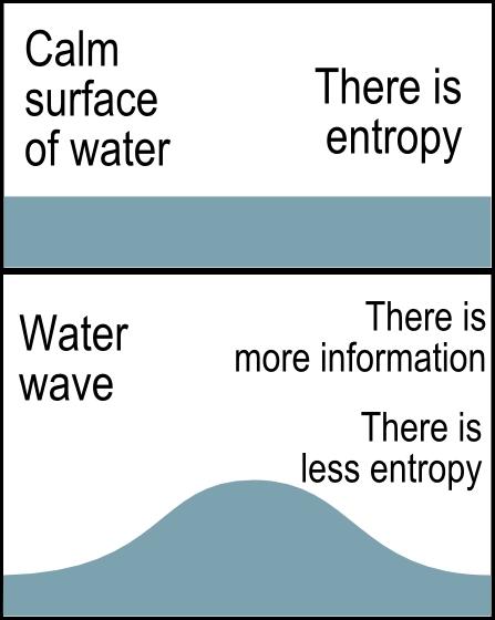 Information-entropy.jpg