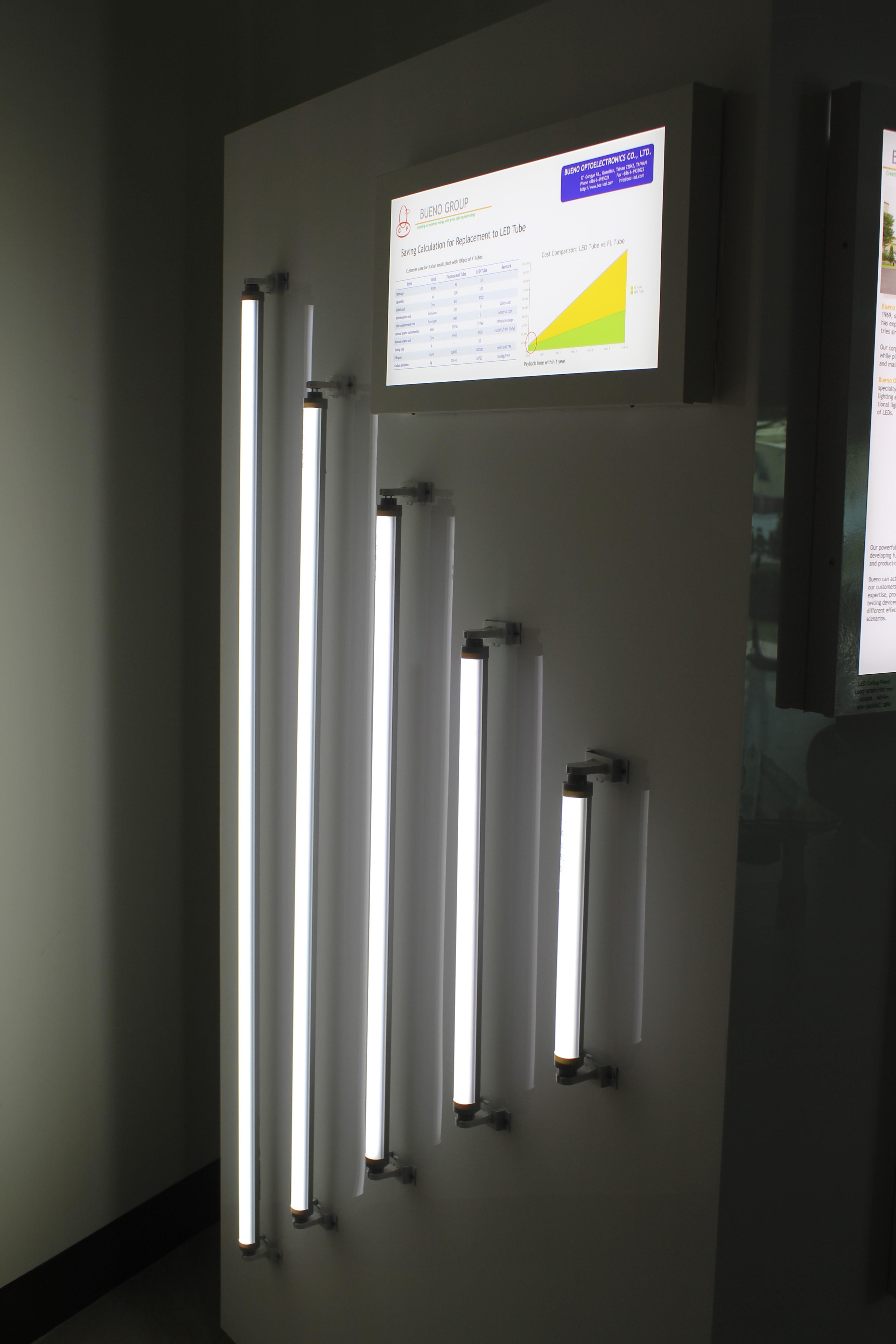 Helt nya LED-lysrör – Wikipedia VU-53