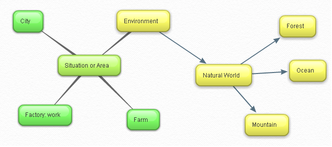 free mind mapping template word free free download images world maps