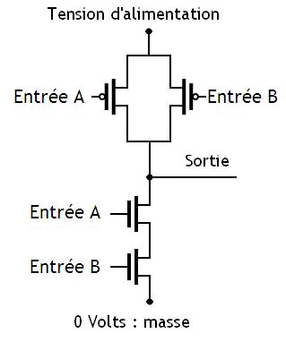 Fonctionnement d 39 un ordinateur les circuits combinatoires for Porte xor avec nand