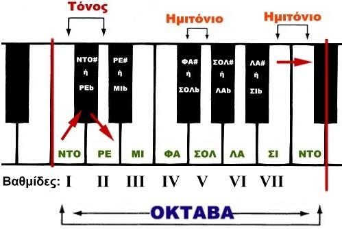 http://upload.wikimedia.org/wikipedia/commons/6/65/T_H_music.jpg