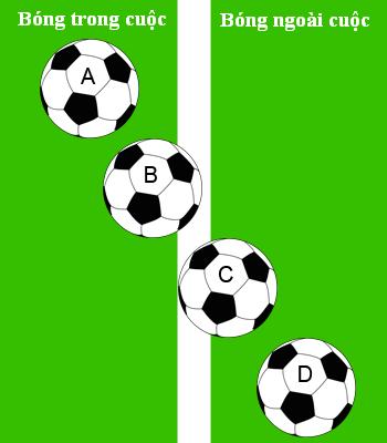 Ghi bàn trong bóng đá
