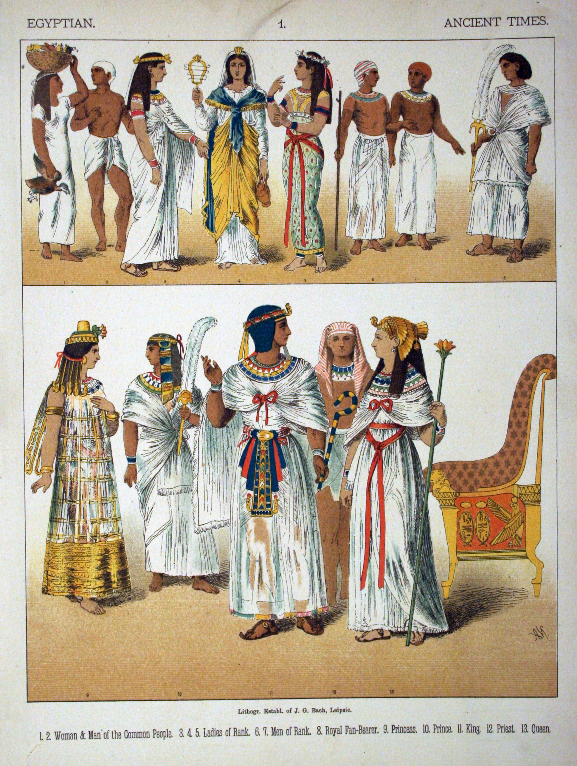 File:Ancient_Times,_Egyptian._ _001_ _Costumes_of_All_Nations_(1882) on United Nations Alphabet