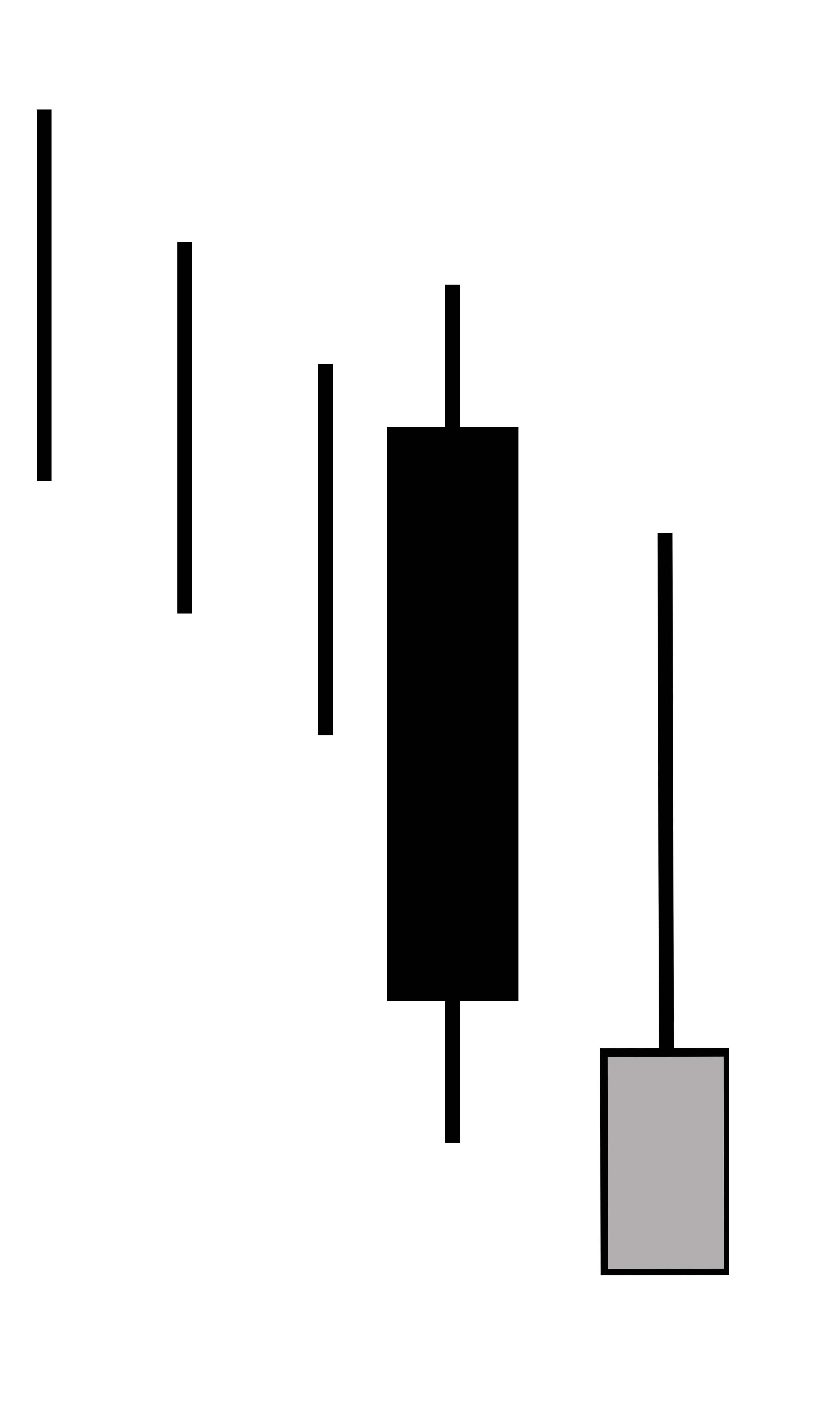 Inverted Hammer Candlestick Pattern