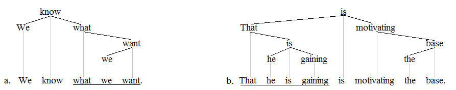 Clause trees 1'