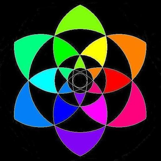 Color Theory For Designers Pdf