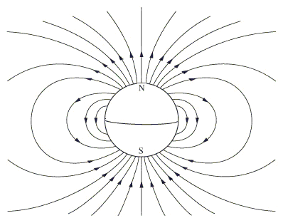 external image Dipole_field.PNG