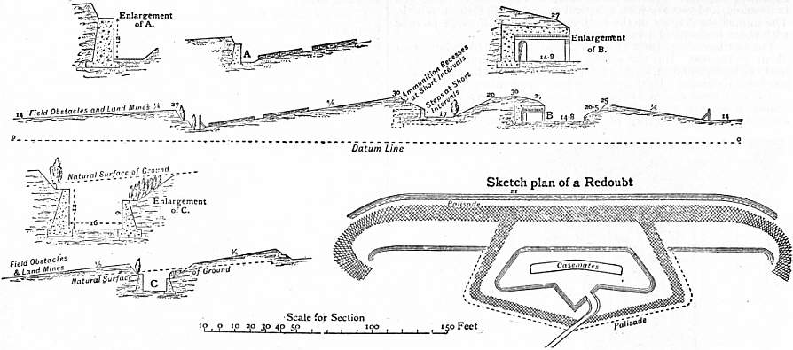 EB1911 Fortifications - Fig. 61.jpg