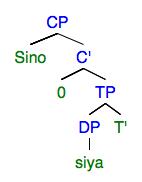 Tagalog grammar - Wikipedia