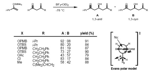 assymetric induction Asymmetric induction (also enantioinduction) in stereochemistry describes the preferential formation in a chemical reaction of one enantiomer or diastereoisomer over the other as a result of the influence of a chiral feature present in the substrate, reagent, catalyst or environment.