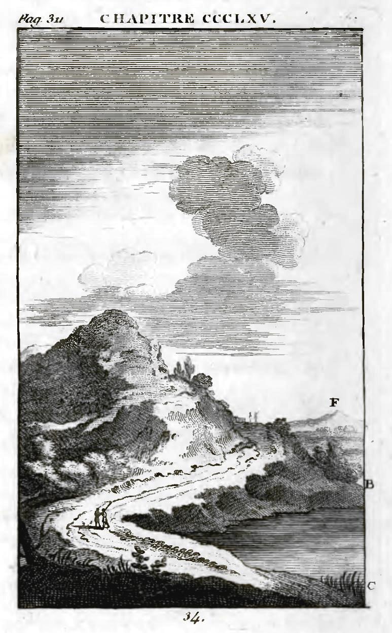 File:Léonard de Vinci - Traité élémentaire de la peinture, 1803 F61.png - Wikimedia Commons
